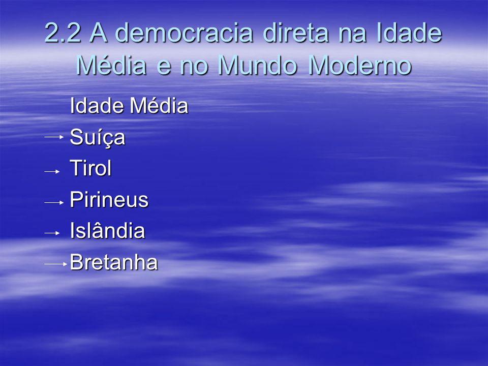 2.2 A democracia direta na Idade Média e no Mundo Moderno Idade Média Idade Média Suíça Suíça Tirol Tirol Pirineus Pirineus Islândia Islândia Bretanha