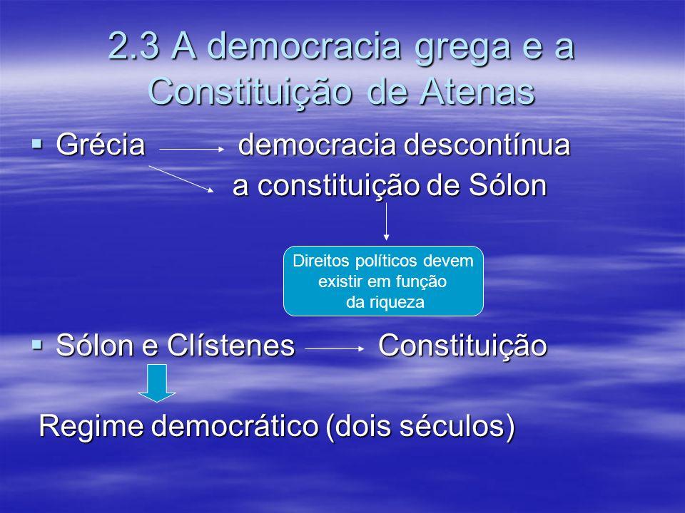 2.3 A democracia grega e a Constituição de Atenas Grécia democracia descontínua Grécia democracia descontínua a constituição de Sólon a constituição d