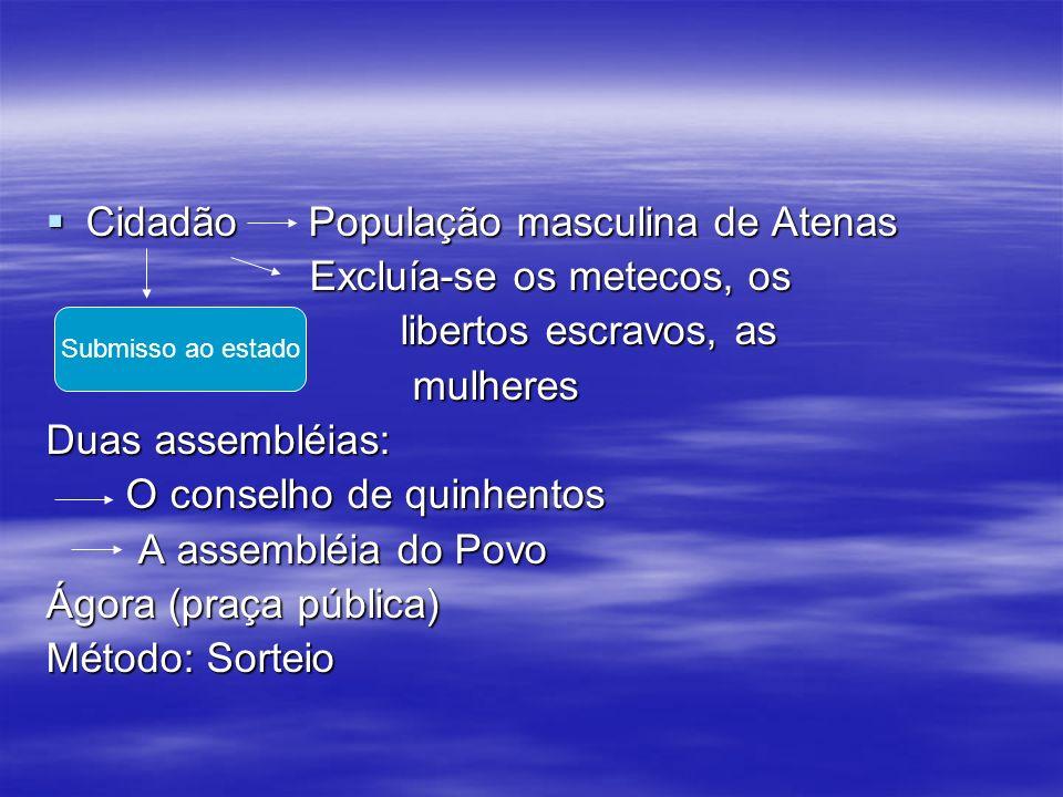 Cidadão População masculina de Atenas Cidadão População masculina de Atenas Excluía-se os metecos, os Excluía-se os metecos, os libertos escravos, as
