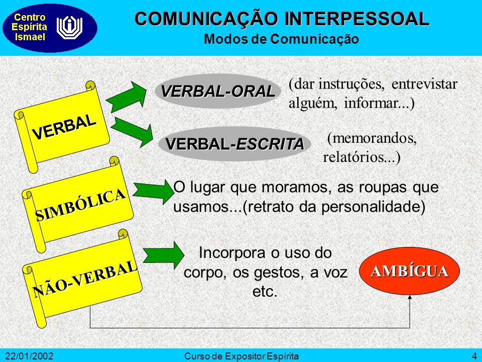 22/01/2002Curso de Expositor Espírita3 é essencialmente um processo interativo e didático (de pessoa a pessoa) em que o emissor constrói significados