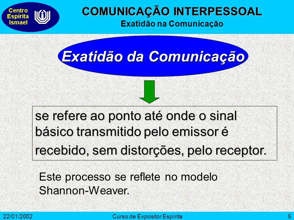 22/01/2002Curso de Expositor Espírita5 se refere ao ponto até onde o sinal básico transmitido pelo emissor é recebido, sem distorções, pelo receptor.