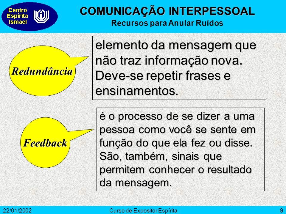 22/01/2002Curso de Expositor Espírita8 EMISSOR CODIFICAÇÃO RECEPTOR DECODIFICAÇÃO RUÍDO é tudo aquilo que interfere na comunicação, prejudicando-a. Po