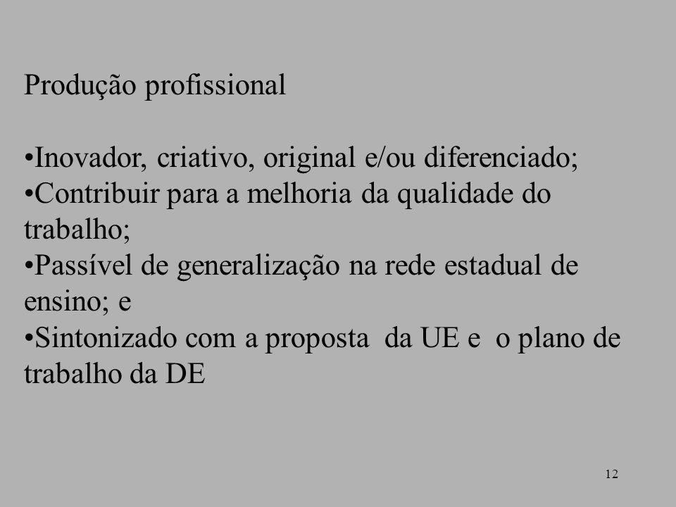 12 Produção profissional Inovador, criativo, original e/ou diferenciado; Contribuir para a melhoria da qualidade do trabalho; Passível de generalizaçã