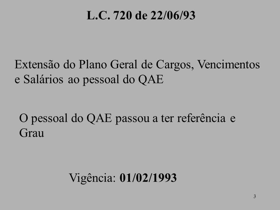 3 L.C. 720 de 22/06/93 Extensão do Plano Geral de Cargos, Vencimentos e Salários ao pessoal do QAE O pessoal do QAE passou a ter referência e Grau Vig