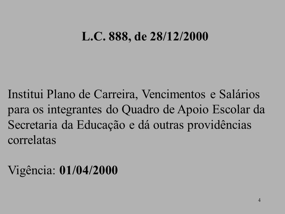 4 L.C. 888, de 28/12/2000 Institui Plano de Carreira, Vencimentos e Salários para os integrantes do Quadro de Apoio Escolar da Secretaria da Educação