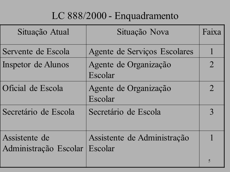 5 LC 888/2000 - Enquadramento Situação AtualSituação NovaFaixa Servente de EscolaAgente de Serviços Escolares1 Inspetor de AlunosAgente de Organização