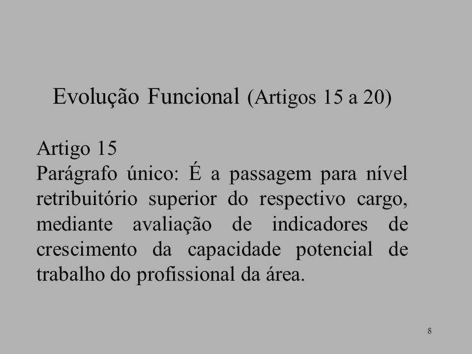 8 Evolução Funcional (Artigos 15 a 20) Artigo 15 Parágrafo único: É a passagem para nível retribuitório superior do respectivo cargo, mediante avaliaç