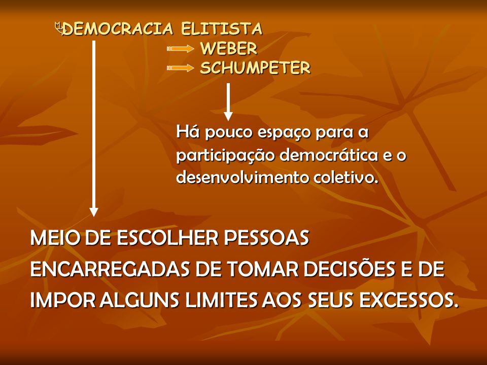 Há pouco espaço para a participação democrática e o desenvolvimento coletivo. MEIO DE ESCOLHER PESSOAS ENCARREGADAS DE TOMAR DECISÕES E DE IMPOR ALGUN