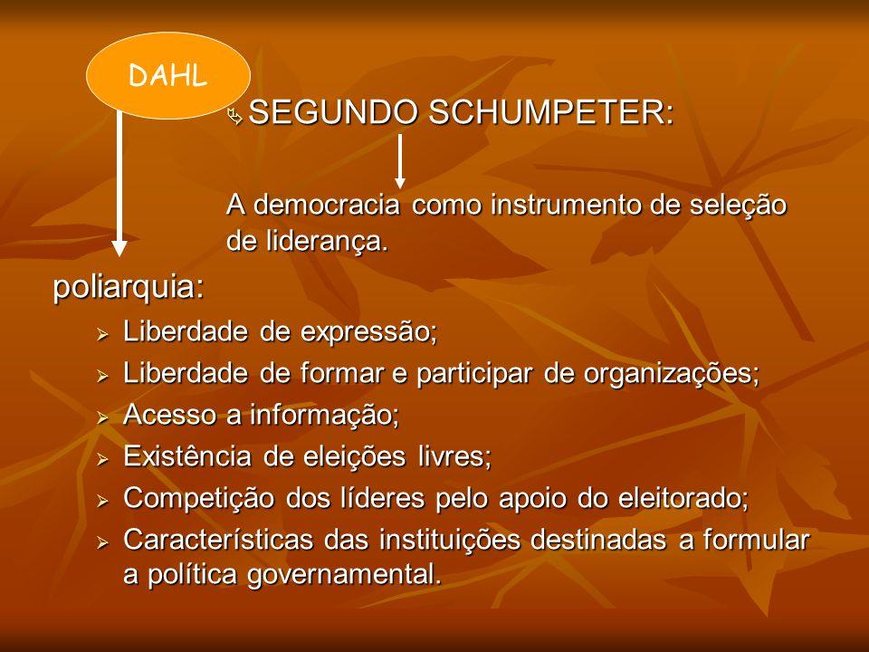 SEGUNDO SCHUMPETER: SEGUNDO SCHUMPETER: A democracia como instrumento de seleção de liderança. poliarquia: Liberdade de expressão; Liberdade de expres