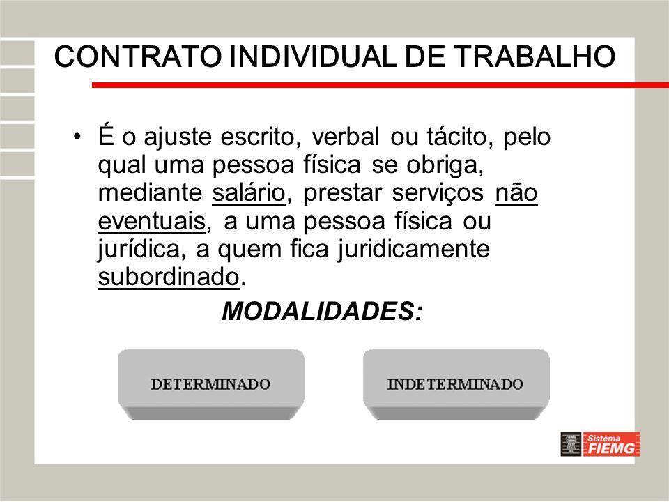 CONTRATO INDIVIDUAL DE TRABALHO É o ajuste escrito, verbal ou tácito, pelo qual uma pessoa física se obriga, mediante salário, prestar serviços não ev