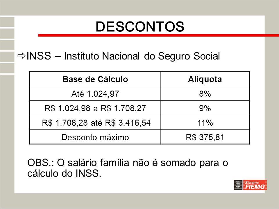 DESCONTOS INSS – Instituto Nacional do Seguro Social OBS.: O salário família não é somado para o cálculo do INSS. Base de CálculoAlíquota Até 1.024,97