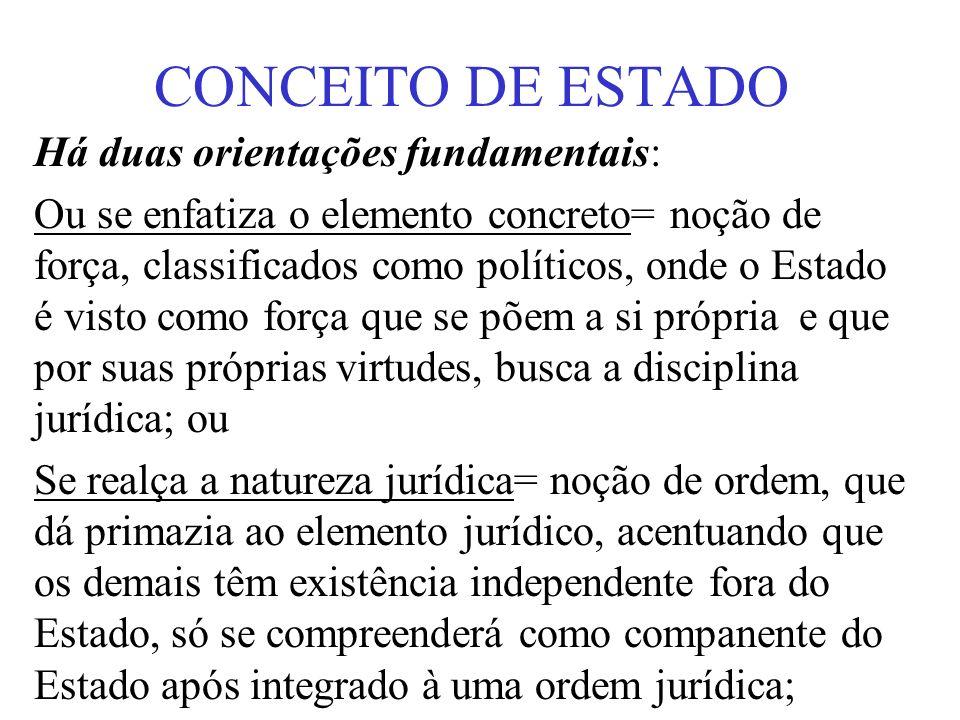 CONCEITO DE ESTADO Há duas orientações fundamentais: Ou se enfatiza o elemento concreto= noção de força, classificados como políticos, onde o Estado é