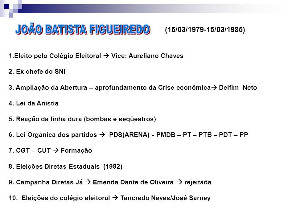 (15/03/1979-15/03/1985) 1.Eleito pelo Colégio Eleitoral Vice: Aureliano Chaves 2. Ex chefe do SNI 3. Ampliação da Abertura – aprofundamento da Crise e