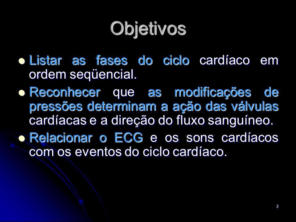 3 Objetivos Listar as fases do ciclo cardíaco em ordem seqüencial. Listar as fases do ciclo cardíaco em ordem seqüencial. Reconhecer que as modificaçõ