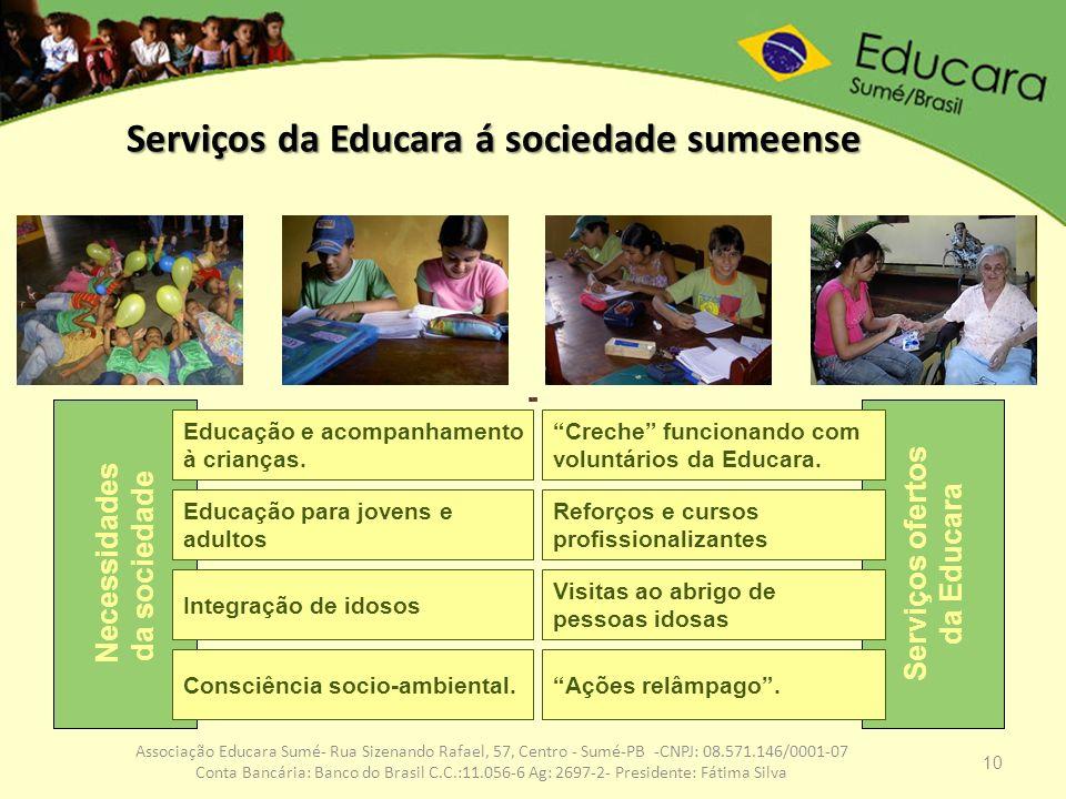 10 Associação Educara Sumé- Rua Sizenando Rafael, 57, Centro - Sumé-PB -CNPJ: 08.571.146/0001-07 Conta Bancária: Banco do Brasil C.C.:11.056-6 Ag: 269