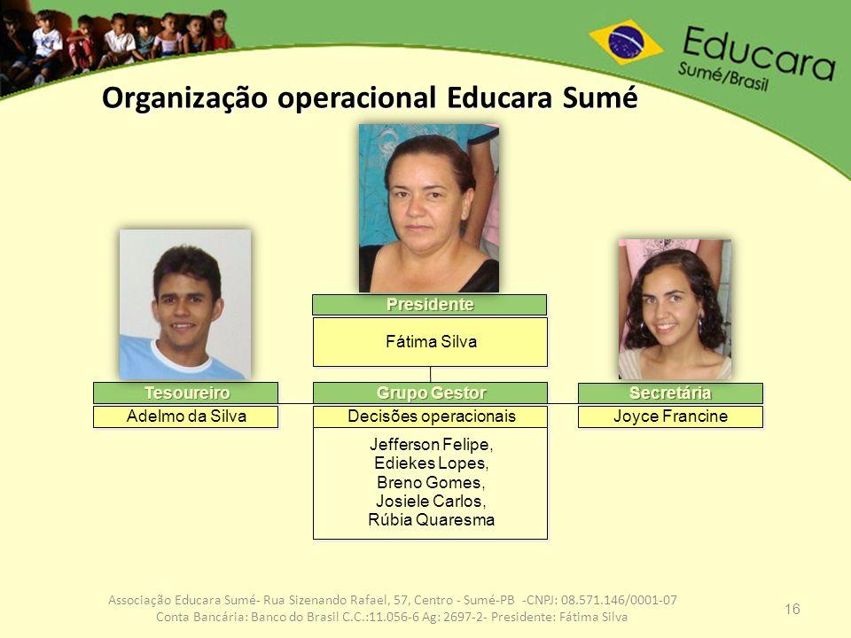 16 Associação Educara Sumé- Rua Sizenando Rafael, 57, Centro - Sumé-PB -CNPJ: 08.571.146/0001-07 Conta Bancária: Banco do Brasil C.C.:11.056-6 Ag: 269