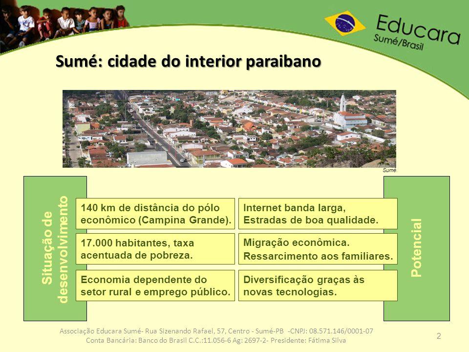 2 Associação Educara Sumé- Rua Sizenando Rafael, 57, Centro - Sumé-PB -CNPJ: 08.571.146/0001-07 Conta Bancária: Banco do Brasil C.C.:11.056-6 Ag: 2697