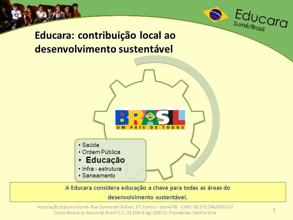 3 Associação Educara Sumé- Rua Sizenando Rafael, 57, Centro - Sumé-PB -CNPJ: 08.571.146/0001-07 Conta Bancária: Banco do Brasil C.C.:11.056-6 Ag: 2697