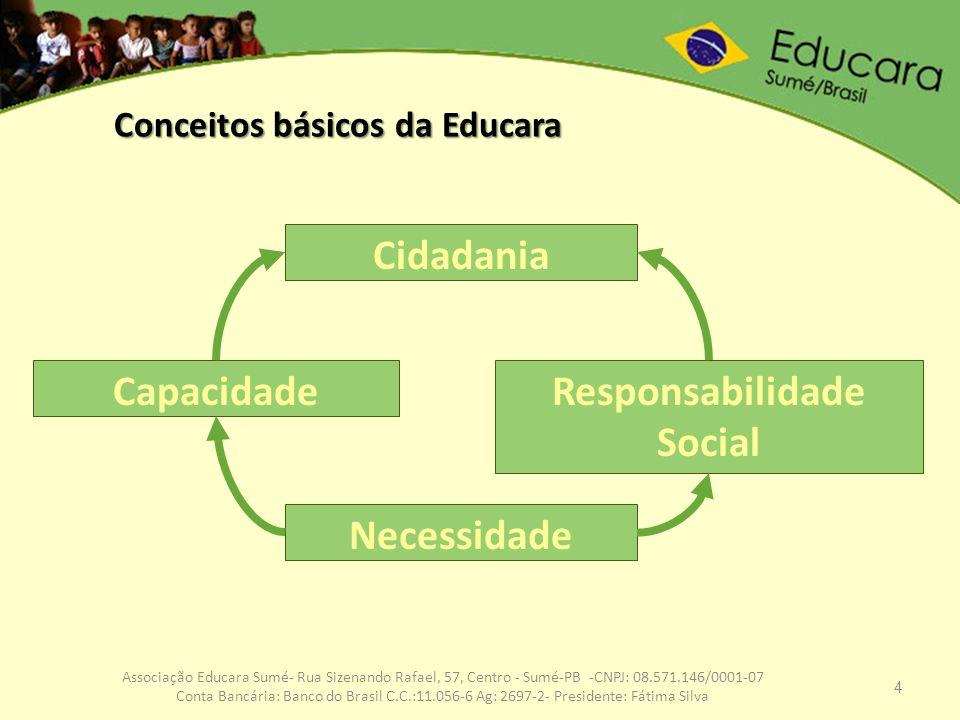 4 Associação Educara Sumé- Rua Sizenando Rafael, 57, Centro - Sumé-PB -CNPJ: 08.571.146/0001-07 Conta Bancária: Banco do Brasil C.C.:11.056-6 Ag: 2697