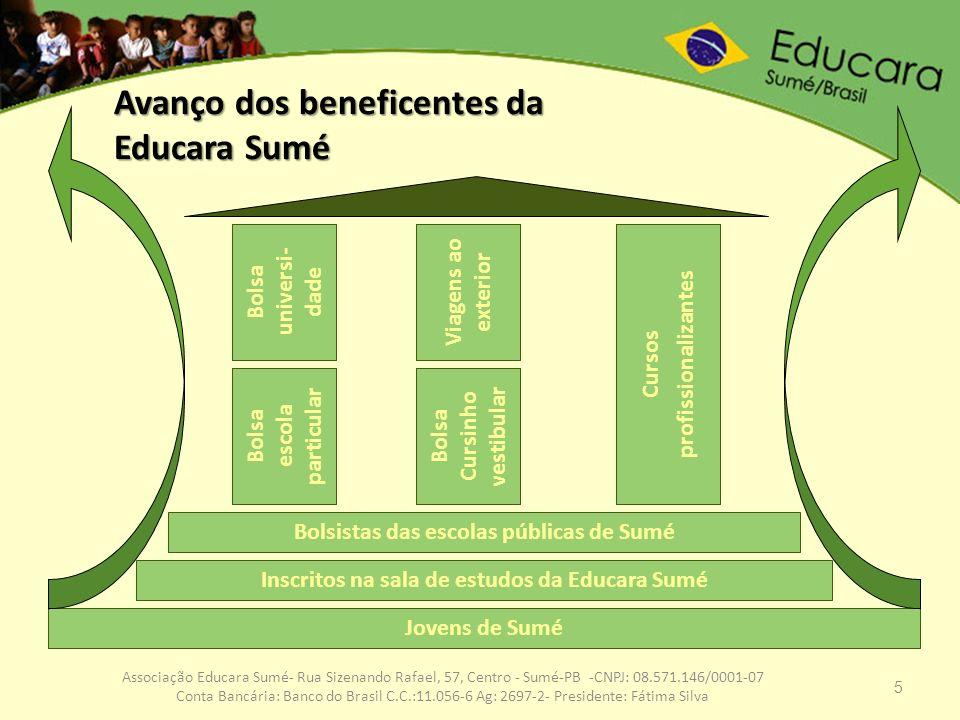 5 Associação Educara Sumé- Rua Sizenando Rafael, 57, Centro - Sumé-PB -CNPJ: 08.571.146/0001-07 Conta Bancária: Banco do Brasil C.C.:11.056-6 Ag: 2697