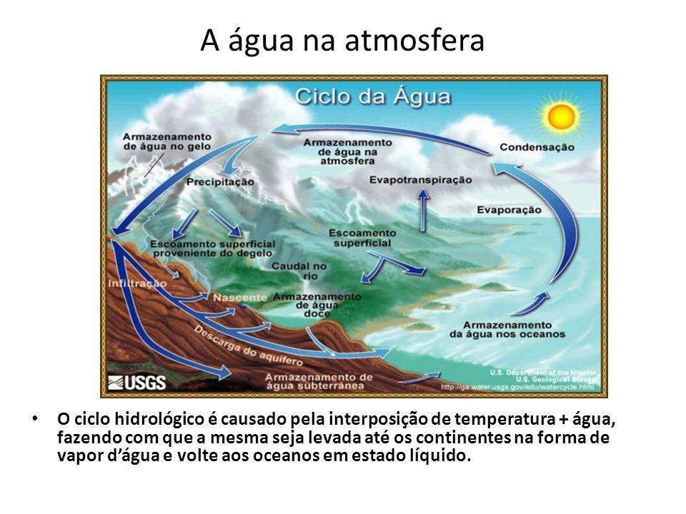 A água na atmosfera O ciclo hidrológico é causado pela interposição de temperatura + água, fazendo com que a mesma seja levada até os continentes na f