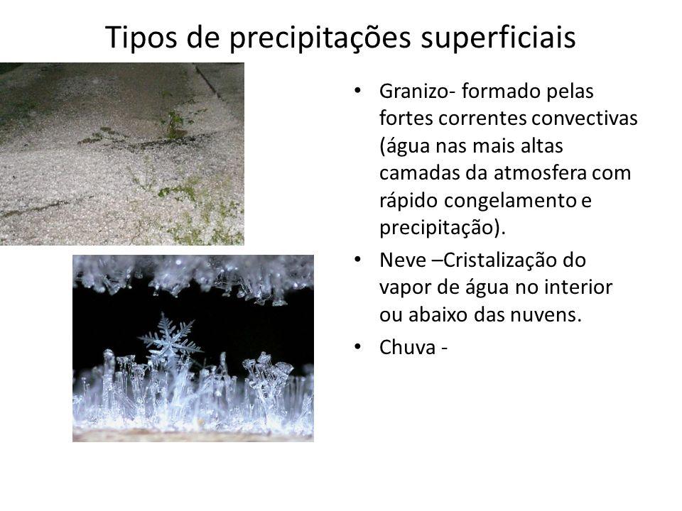 Tipos de precipitações superficiais Granizo- formado pelas fortes correntes convectivas (água nas mais altas camadas da atmosfera com rápido congelame