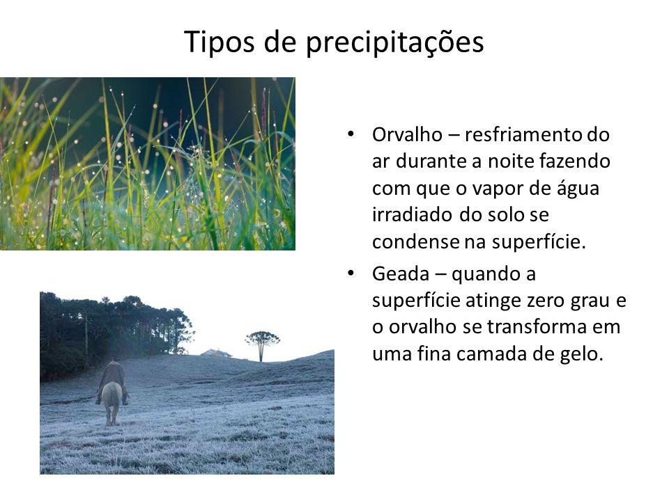 Tipos de precipitações Orvalho – resfriamento do ar durante a noite fazendo com que o vapor de água irradiado do solo se condense na superfície. Geada