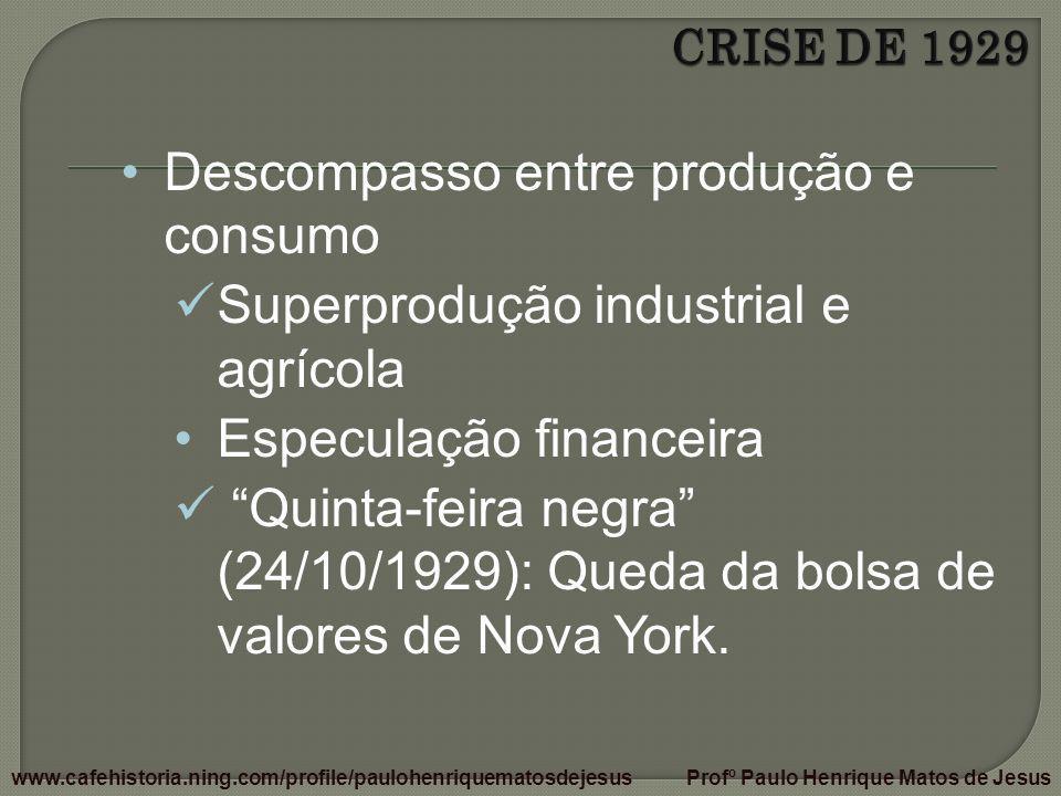 OBS: A crise foi agravada pela recuperação econômica da Inglaterra e França que voltaram a ter uma produção industrial e agrícola.
