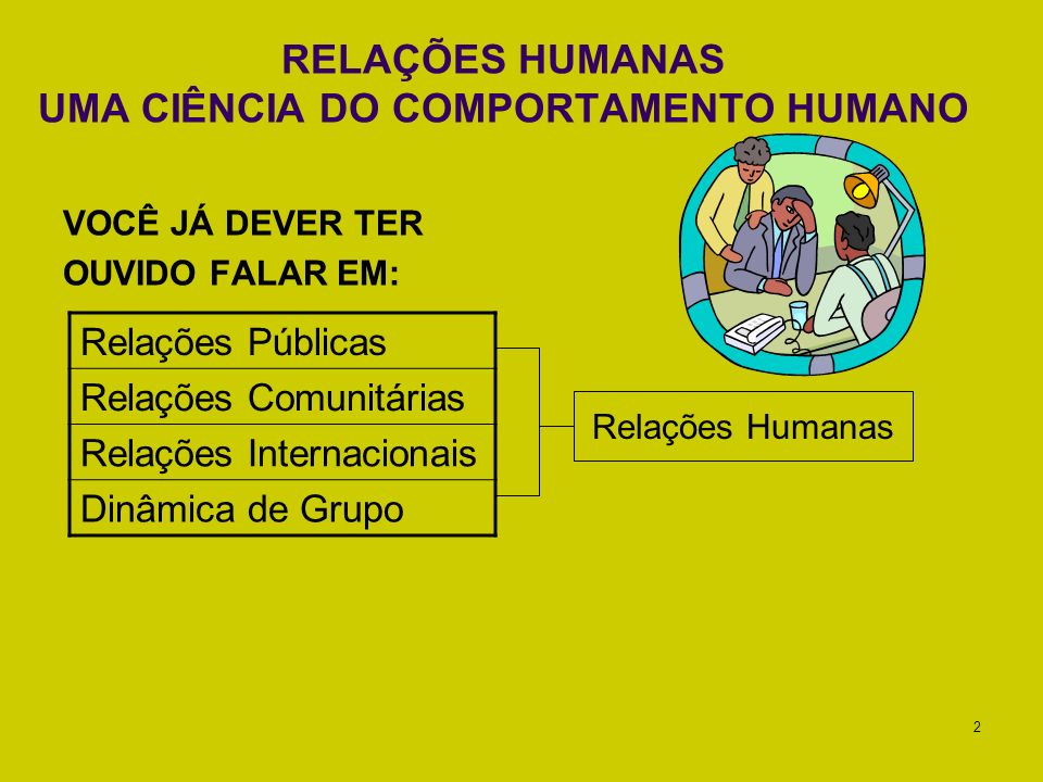 PROFESSOR IVAN3 COMPORTAMENTO INTRAPESSOAL RELAÇÕES HUMANAS PODEM SER ENTENDIDAS COMO: Comunicação interpessoal Comunicação intrapessoal
