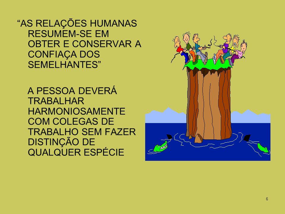 7 PRIMEIRAS ETAPAS NO ESTUDO DAS RELAÇÕES HUMANAS: OUVIR TÃO BEM QUANTO FALAR Não interromper o outro quando está falando Não ser agressivo Não impor as próprias ideias Compreender as pessoas a partir do ângulo de visão delas Sentir o que os outros pensam e sentem (Minicucci, 1984, p.26)