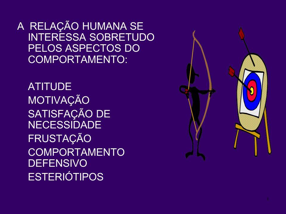 9 JULGAMENTO DE VALORES PERCEPÇÃO SELETIVA EFEITO DE HALO CONTRASTE PROJEÇÃO ESTEREOTIPAGEM
