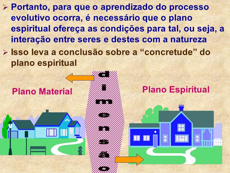 o processo de evolução só é possível num mundo concreto, ou seja, de relações entre espíritos e entre espírito e natureza Essa condição ocorre no mund