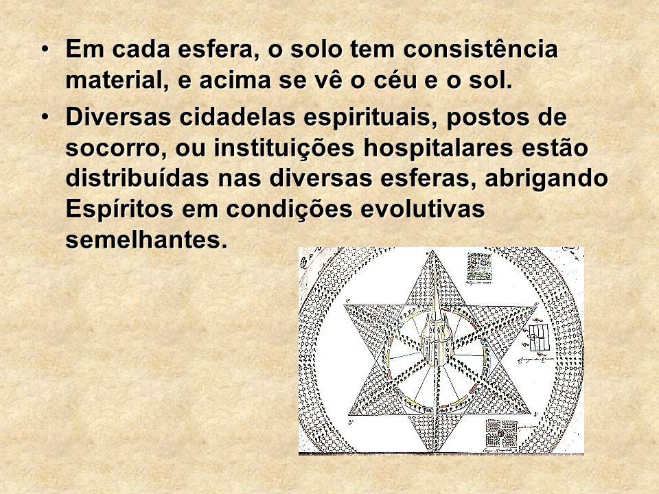 Sabemos hoje que…... A atmosfera espiritual das diversas esferas será tanto mais pura e eterizada quanto mais afastadas da crosta elas estiverem. Os E