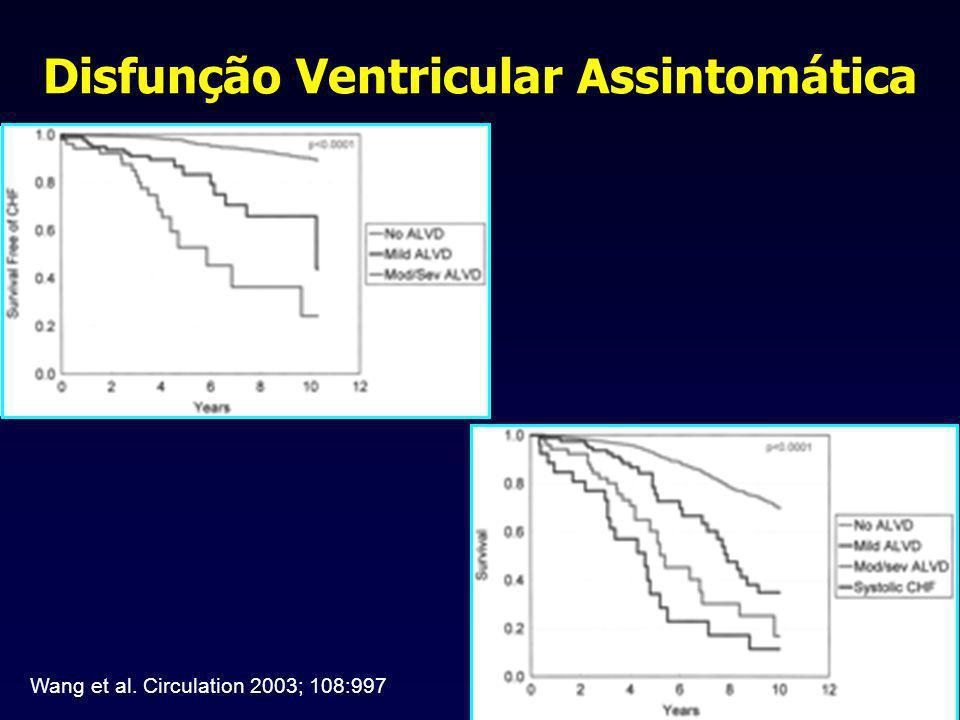 Disfunção Ventricular Assintomática Wang et al. Circulation 2003; 108:997