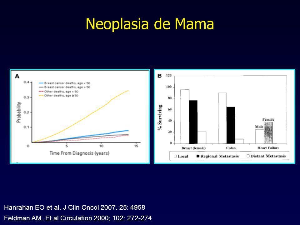 Neoplasia de Mama Hanrahan EO et al. J Clin Oncol 2007. 25: 4958 Feldman AM. Et al Circulation 2000; 102: 272-274