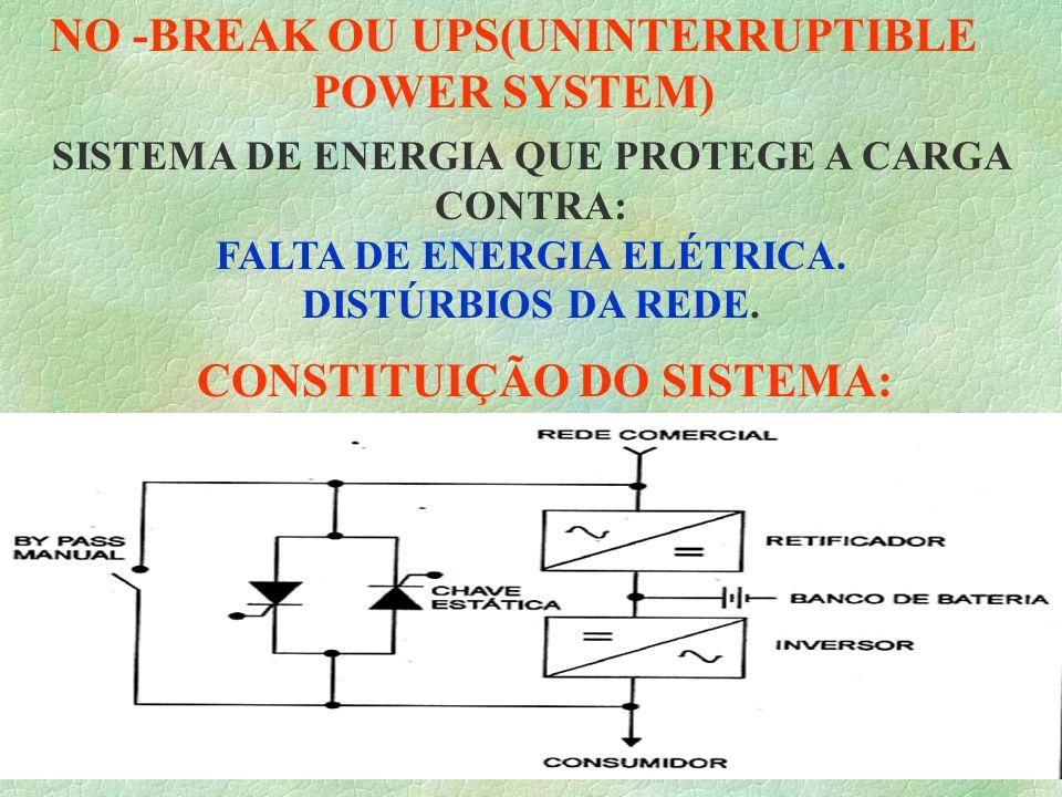 NO -BREAK OU UPS(UNINTERRUPTIBLE POWER SYSTEM) SISTEMA DE ENERGIA QUE PROTEGE A CARGA CONTRA: FALTA DE ENERGIA ELÉTRICA. DISTÚRBIOS DA REDE. CONSTITUI