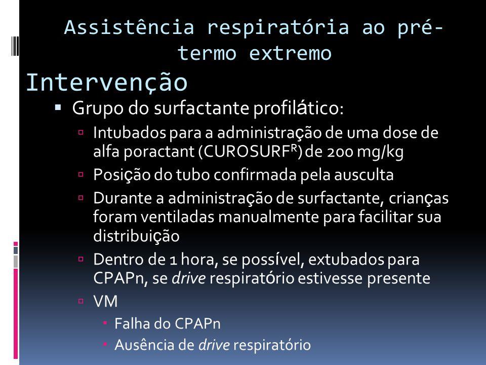 Intervenção Grupo do CPAPn Estabilizados em CPAP apenas Falha do CPAP nasal, e ap ó s radiografia de t ó rax In í cio de surfactante precoce seletivo em uma dose de 200 mg/kg.