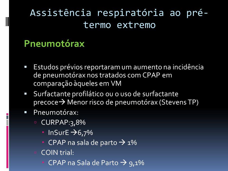 Pneumotórax Estudos prévios reportaram um aumento na incidência de pneumotórax nos tratados com CPAP em comparação àqueles em VM Surfactante profiláti
