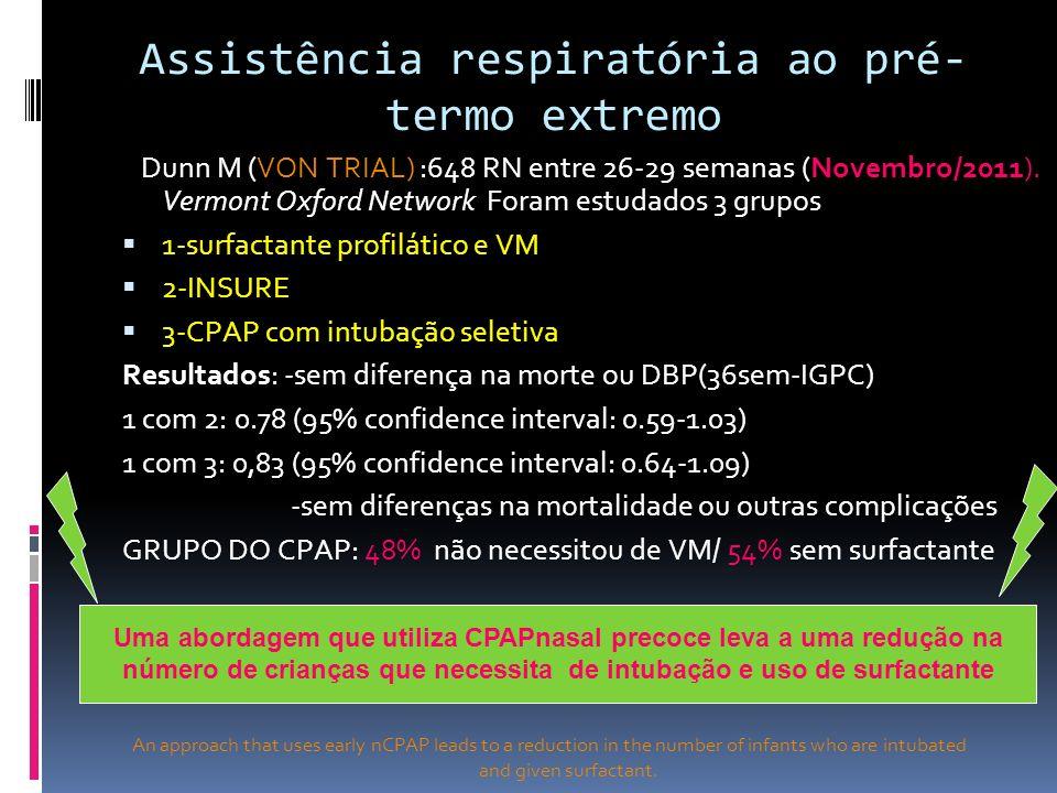Preditores de falha do CPAPn (Fuchs,2011)* (RN de 23-28 sem;225 RN) 51% DE FALHA entre 3-19 hs (mediana:5,6hs) Preditores:FiO2 de 35%-45% Diminui o tempo para o uso do surfactante (intubação seletiva precoce) sem aumento na taxa de intubação em relação a Fio2 >45% e 60% Assistência respiratória ao pré-termo extremo Em estudo: contagem de corpos lamelares no aspirado gástrico (Verder, 2011) *Arch Dis Child Fetal Neonatal Ed.