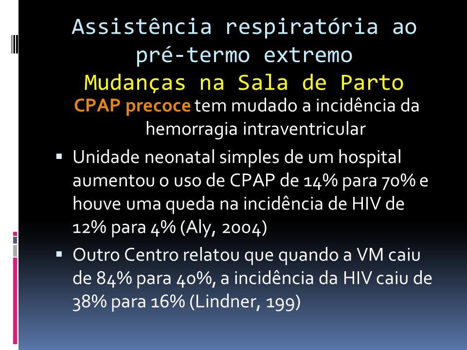 Maior Mortalidade:43% x 13% (p<0,01) Possíveis causas Devido aos altos parâmetros usados para a intubação seletiva para receber surfactante (Fio 2 >0,6;PaCO 2 >60;Apneía) Diferença: 4hs (CURPAP) X 6,6 hs (COIN) Maior FiO 2 nas primeiras 12 hs Maior níveis de pressão 6-12 hs antes do pneumotórax Assistência respiratória ao pré-termo extremo Pneumotórax com o CPAPnasal precoce Ratchada,2011;Bhadia, 2011;Fuchs,2011 Margotto,PR
