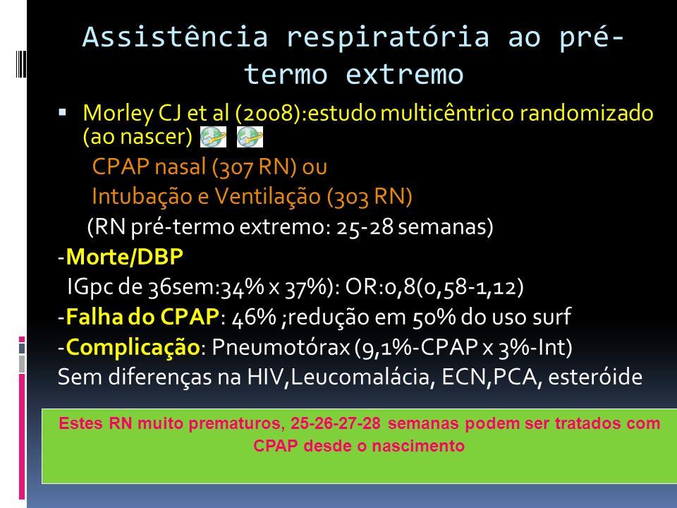 Assistência respiratória ao pré- termo extremo Morley CJ et al (2008):estudo multicêntrico randomizado (ao nascer) CPAP nasal (307 RN) ou Intubação e