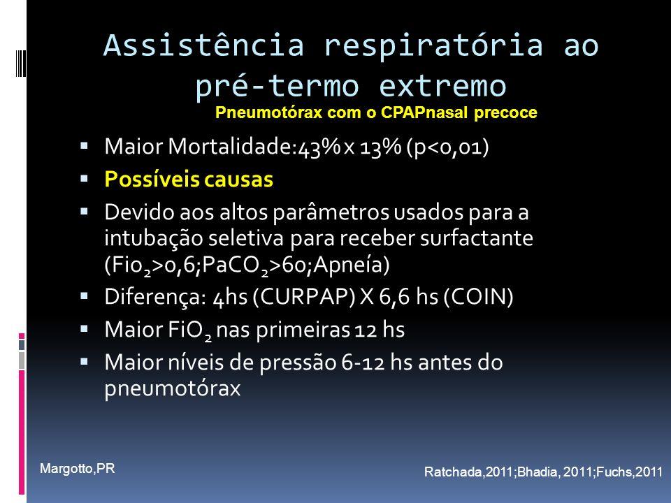 Maior Mortalidade:43% x 13% (p<0,01) Possíveis causas Devido aos altos parâmetros usados para a intubação seletiva para receber surfactante (Fio 2 >0,