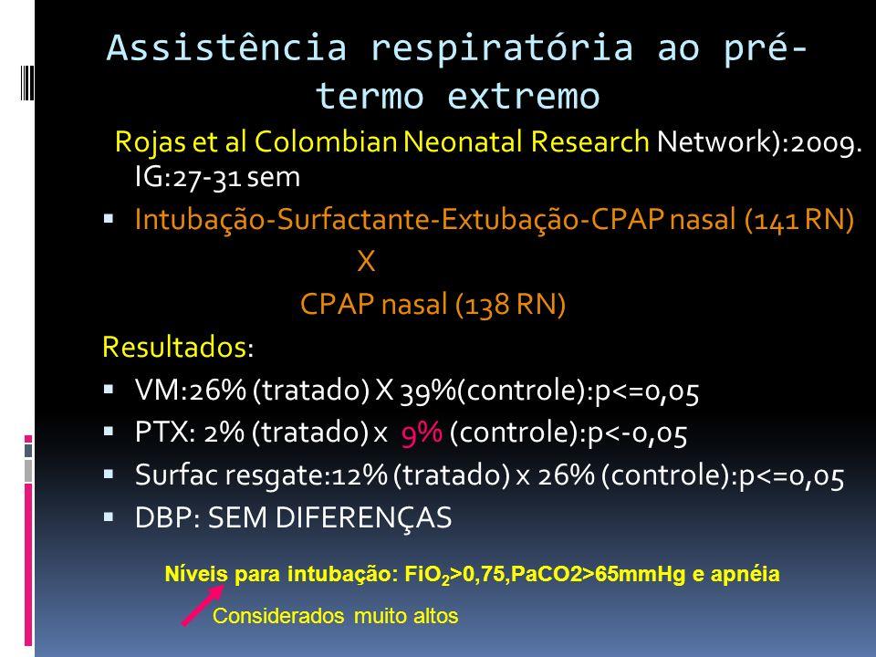 Support Study Group: 2010 (NICHD) CPAP (663 RN) x Surfactante (653 RN):2010 24 sem a 27sem6dias Randomização antes do nascimento Assistência respiratória ao pré-termo extremo Maior necessidade de epinefrina nos intubados