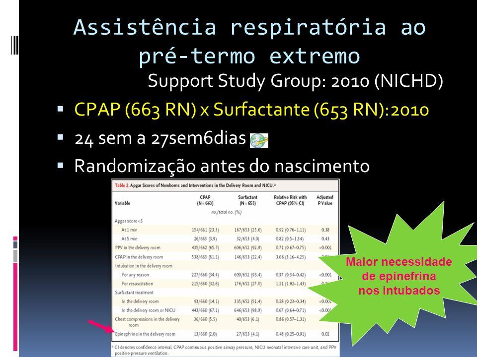 Support Study Group: 2010 (NICHD) CPAP (663 RN) x Surfactante (653 RN):2010 24 sem a 27sem6dias Randomização antes do nascimento Assistência respirató