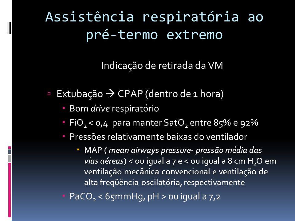 Indicação de retirada da VM Extubação CPAP (dentro de 1 hora) Bom drive respiratório FiO 2 < 0,4 para manter SatO 2 entre 85% e 92% Pressões relativamente baixas do ventilador MAP ( mean airways pressure- pressão média das vias aéreas) < ou igual a 7 e < ou igual a 8 cm H 2 O em ventilação mecânica convencional e ventilação de alta freqüência oscilatória, respectivamente PaCO 2 ou igual a 7,2 Assistência respiratória ao pré-termo extremo