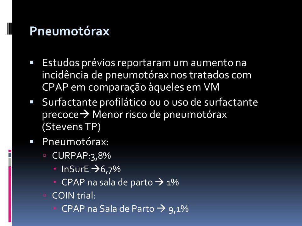 Pneumotórax Estudos prévios reportaram um aumento na incidência de pneumotórax nos tratados com CPAP em comparação àqueles em VM Surfactante profilático ou o uso de surfactante precoce Menor risco de pneumotórax (Stevens TP) Pneumotórax: CURPAP:3,8% InSurE 6,7% CPAP na sala de parto 1% COIN trial: CPAP na Sala de Parto 9,1%