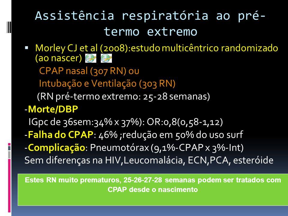Assistência respiratória ao pré- termo extremo Morley CJ et al (2008):estudo multicêntrico randomizado (ao nascer) CPAP nasal (307 RN) ou Intubação e Ventilação (303 RN) (RN pré-termo extremo: 25-28 semanas) -Morte/DBP IGpc de 36sem:34% x 37%): OR:0,8(0,58-1,12) -Falha do CPAP: 46% ;redução em 50% do uso surf -Complicação: Pneumotórax (9,1%-CPAP x 3%-Int) Sem diferenças na HIV,Leucomalácia, ECN,PCA, esteróide Estes RN muito prematuros, 25-26-27-28 semanas podem ser tratados com CPAP desde o nascimento