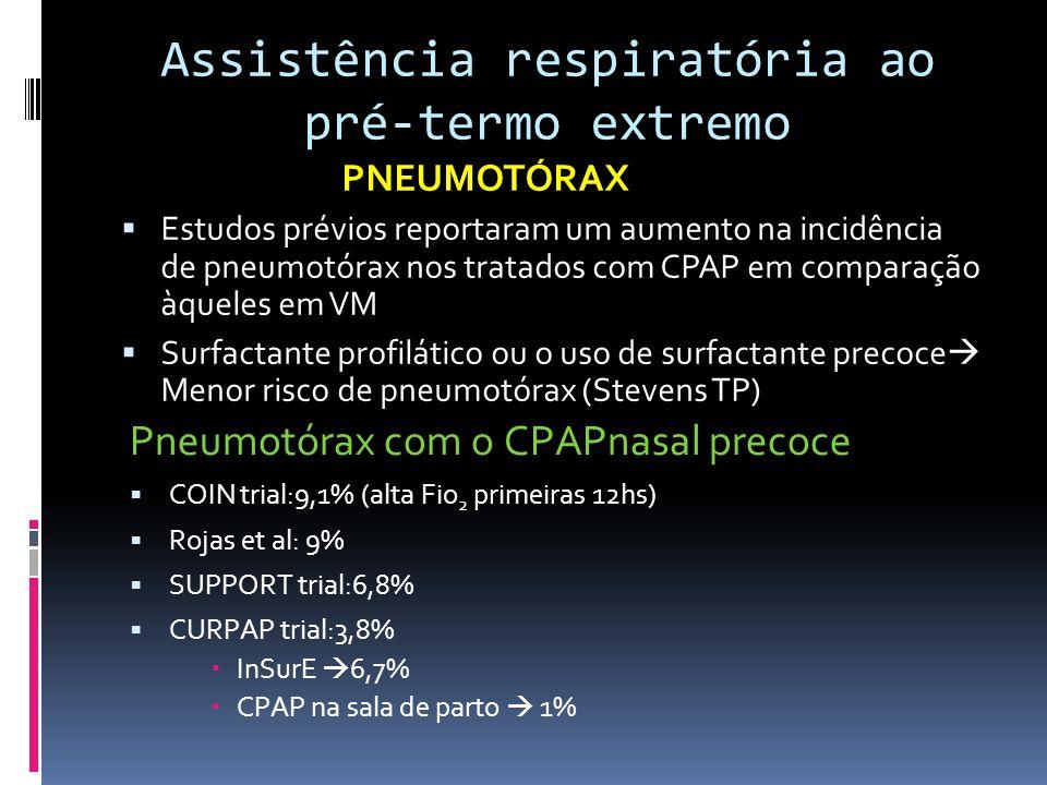 Pneumotórax com o CPAPnasal precoce COIN trial:9,1% (alta Fio 2 primeiras 12hs) Rojas et al: 9% SUPPORT trial:6,8% CURPAP trial:3,8% InSurE 6,7% CPAP na sala de parto 1% Assistência respiratória ao pré-termo extremo PNEUMOTÓRAX Estudos prévios reportaram um aumento na incidência de pneumotórax nos tratados com CPAP em comparação àqueles em VM Surfactante profilático ou o uso de surfactante precoce Menor risco de pneumotórax (Stevens TP)