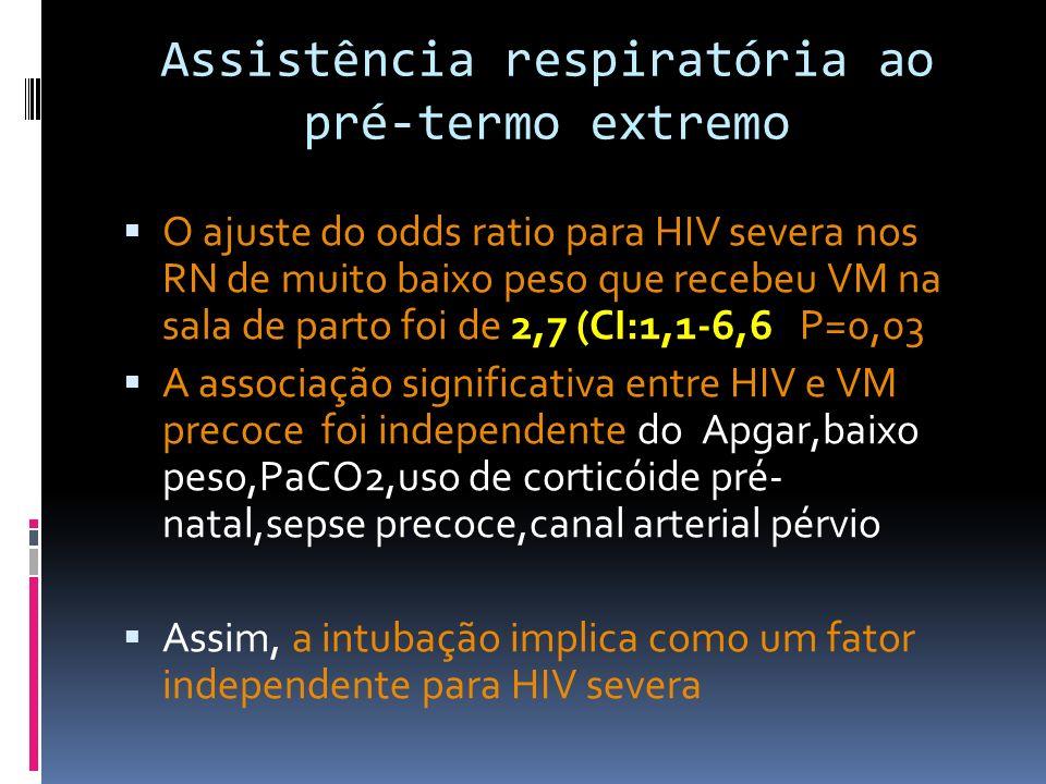 O ajuste do odds ratio para HIV severa nos RN de muito baixo peso que recebeu VM na sala de parto foi de 2,7 (CI:1,1-6,6 P=0,03 A associação significativa entre HIV e VM precoce foi independente do Apgar,baixo peso,PaCO2,uso de corticóide pré- natal,sepse precoce,canal arterial pérvio Assim, a intubação implica como um fator independente para HIV severa Assistência respiratória ao pré-termo extremo