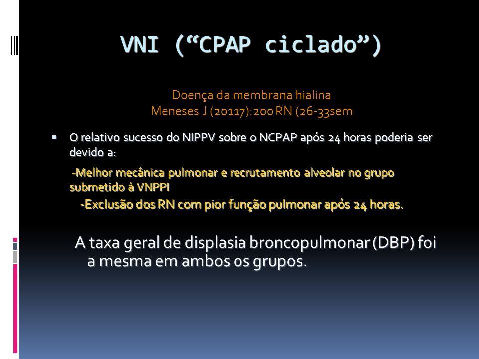O relativo sucesso do NIPPV sobre o NCPAP após 24 horas poderia ser devido a: O relativo sucesso do NIPPV sobre o NCPAP após 24 horas poderia ser devido a: -Melhor mecânica pulmonar e recrutamento alveolar no grupo submetido à VNPPI -Melhor mecânica pulmonar e recrutamento alveolar no grupo submetido à VNPPI -Exclusão dos RN com pior função pulmonar após 24 horas.